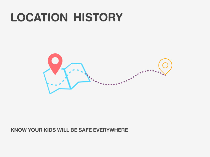LOCATION HISTORY ALARM CLOCK LET YOUR KIDS KNOW HOW TO MANAGE THEIR TIME